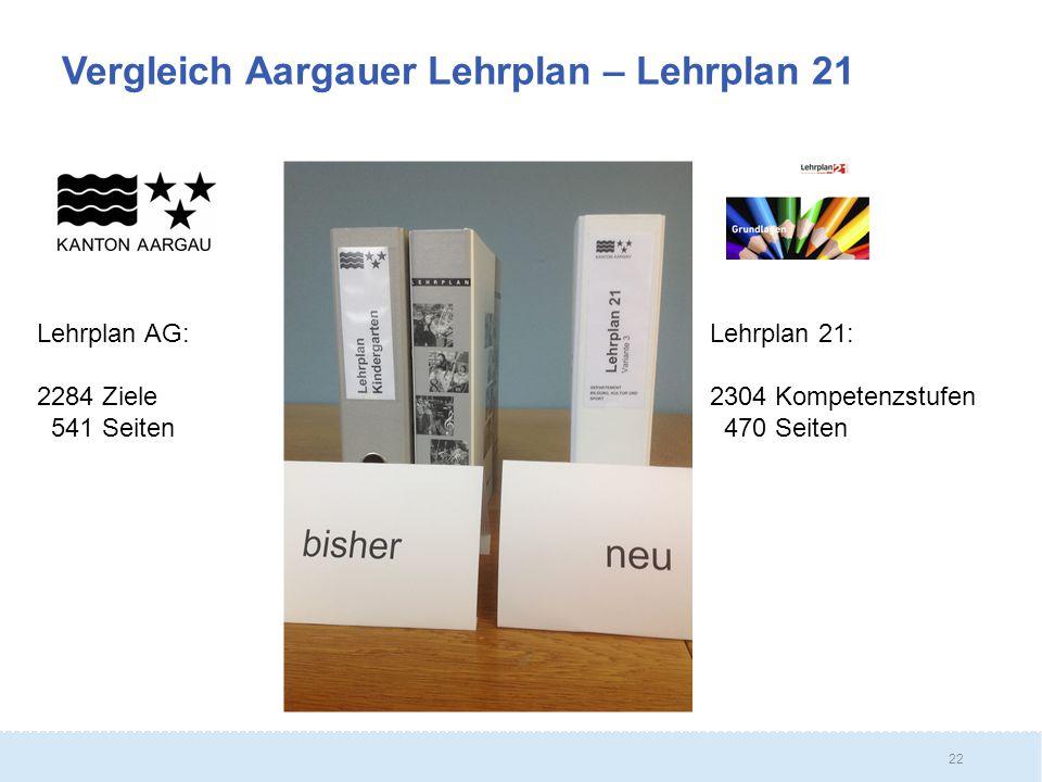 22 Vergleich Aargauer Lehrplan – Lehrplan 21 Lehrplan AG: 2284 Ziele 541 Seiten Lehrplan 21: 2304 Kompetenzstufen 470 Seiten