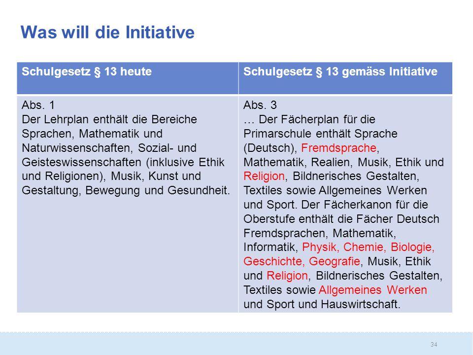 34 Was will die Initiative Schulgesetz § 13 heuteSchulgesetz § 13 gemäss Initiative Abs.
