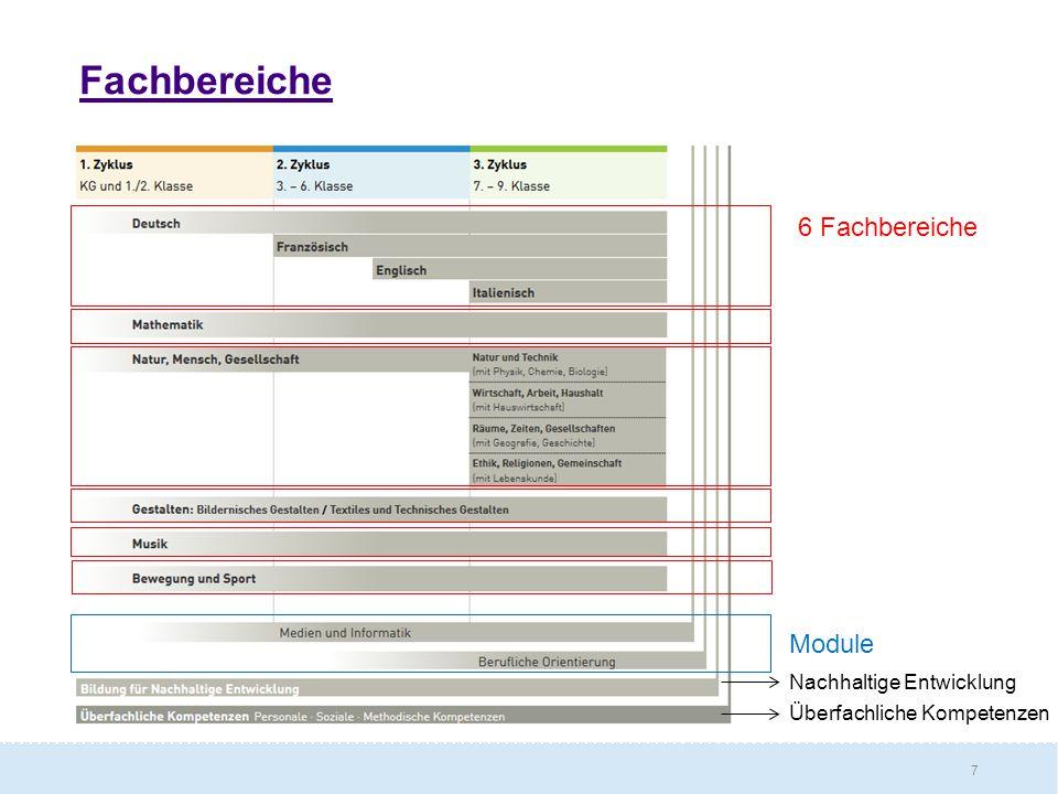 7 6 Fachbereiche Module Nachhaltige Entwicklung Überfachliche Kompetenzen Fachbereiche