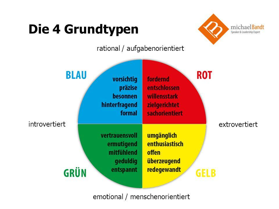 Die 4 Grundtypen rational / aufgabenorientiert emotional / menschenorientiert extrovertiert introvertiert