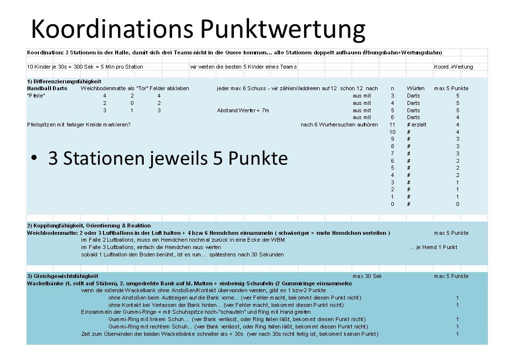 Koordinations Punktwertung 3 Stationen jeweils 5 Punkte