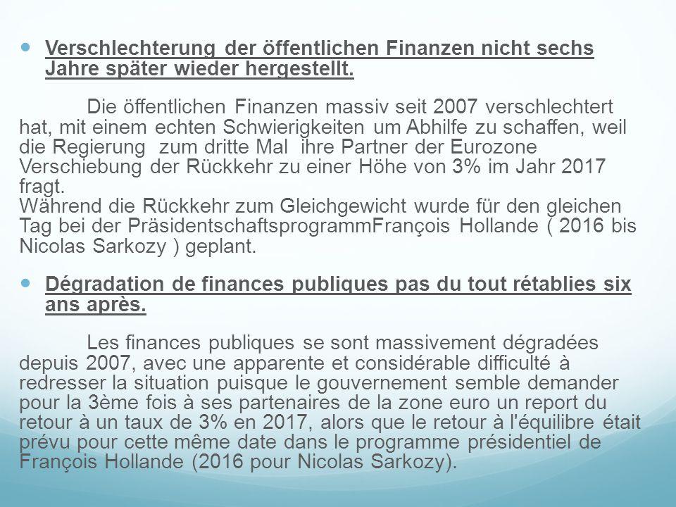 Verschlechterung der öffentlichen Finanzen nicht sechs Jahre später wieder hergestellt.