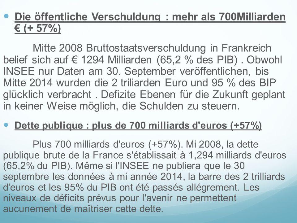 Die öffentliche Verschuldung : mehr als 700Milliarden € (+ 57%) Mitte 2008 Bruttostaatsverschuldung in Frankreich belief sich auf € 1294 Milliarden (65,2 % des PIB).