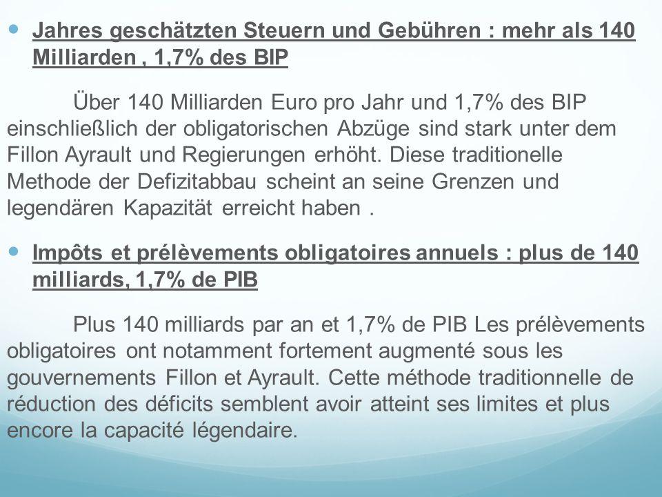 Jahres geschätzten Steuern und Gebühren : mehr als 140 Milliarden, 1,7% des BIP Über 140 Milliarden Euro pro Jahr und 1,7% des BIP einschließlich der obligatorischen Abzüge sind stark unter dem Fillon Ayrault und Regierungen erhöht.
