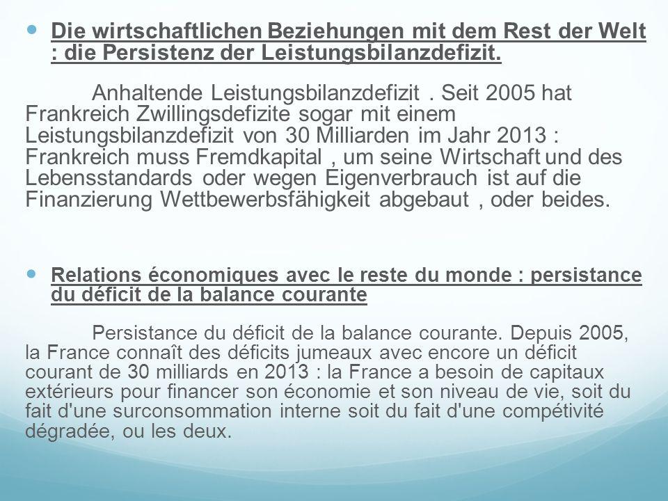 Die wirtschaftlichen Beziehungen mit dem Rest der Welt : die Persistenz der Leistungsbilanzdefizit.