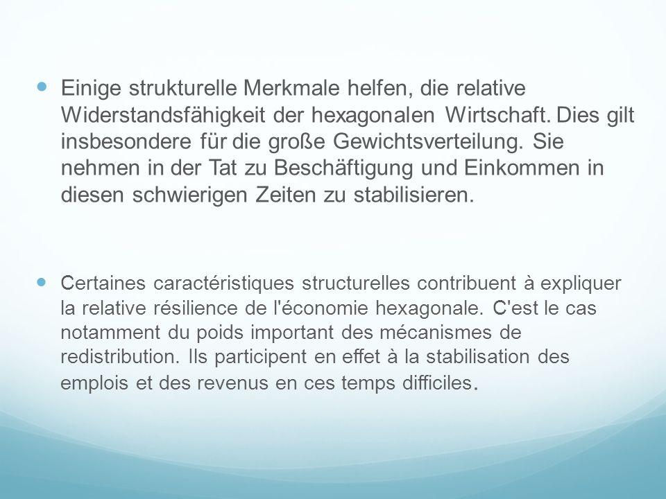Einige strukturelle Merkmale helfen, die relative Widerstandsfähigkeit der hexagonalen Wirtschaft.