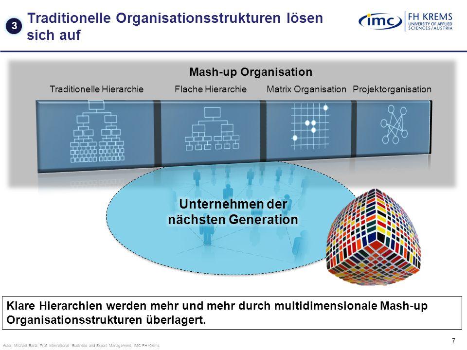 7 Traditionelle Organisationsstrukturen lösen sich auf Traditionelle HierarchieFlache HierarchieMatrix OrganisationProjektorganisation 3 Klare Hierarchien werden mehr und mehr durch multidimensionale Mash-up Organisationsstrukturen überlagert.