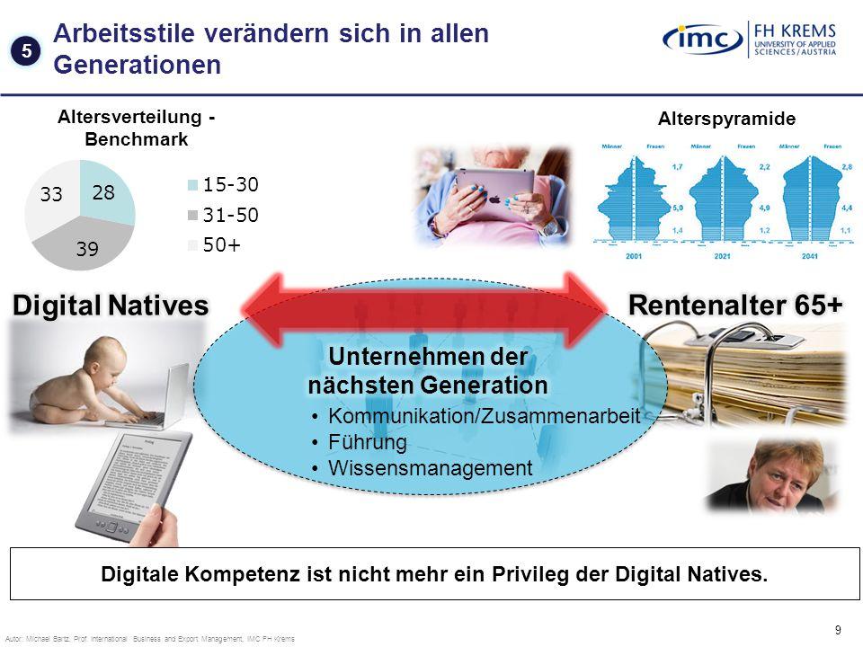 9 Arbeitsstile verändern sich in allen Generationen 5 Alterspyramide Digitale Kompetenz ist nicht mehr ein Privileg der Digital Natives.