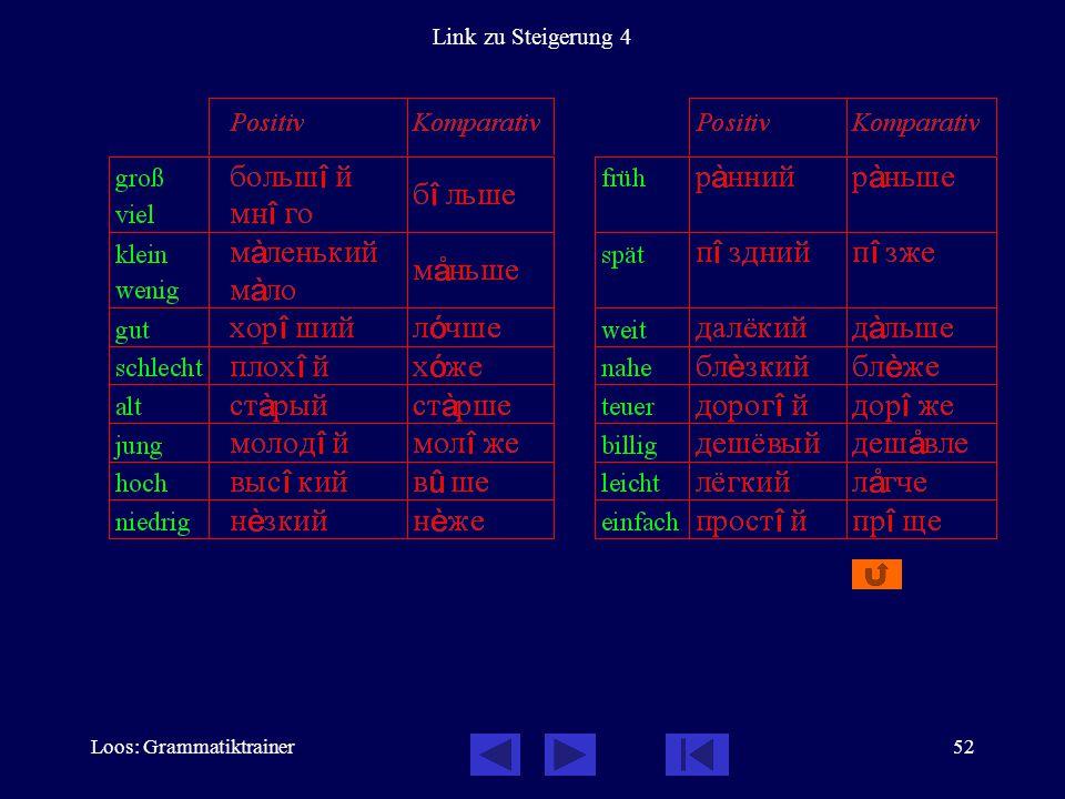 Loos: Grammatiktrainer52 Link zu Steigerung 4