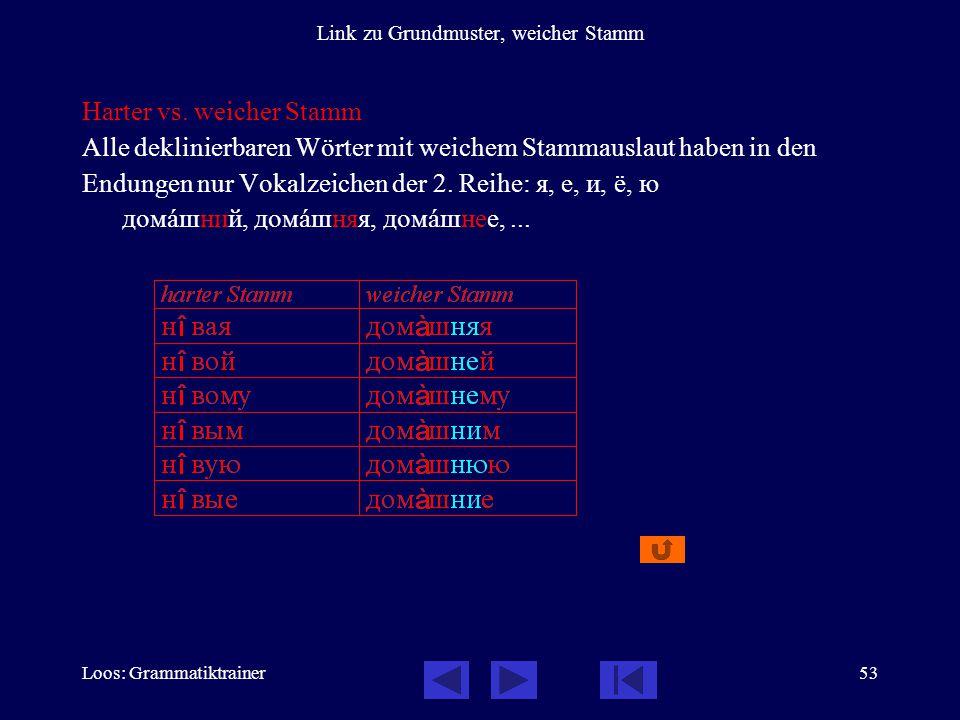 Loos: Grammatiktrainer53 Link zu Grundmuster, weicher Stamm Harter vs. weicher Stamm Alle deklinierbaren Wörter mit weichem Stammauslaut haben in den