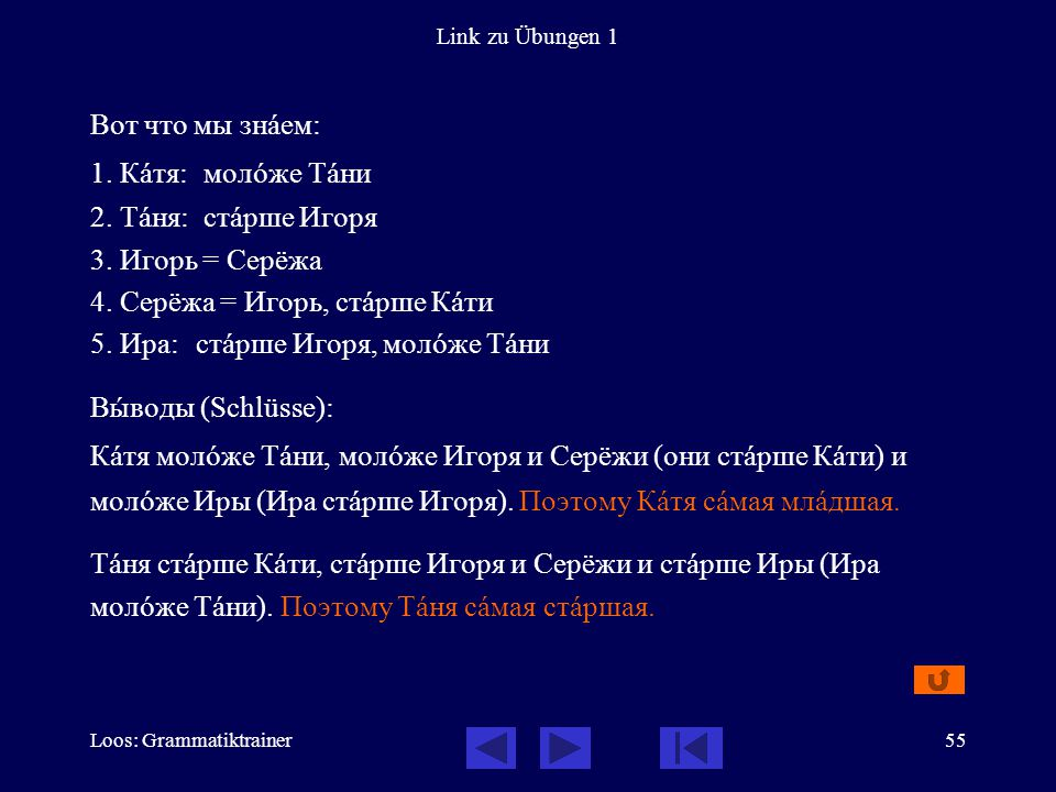 Loos: Grammatiktrainer55 Link zu Übungen 1 Вот что мы знàем: 1.