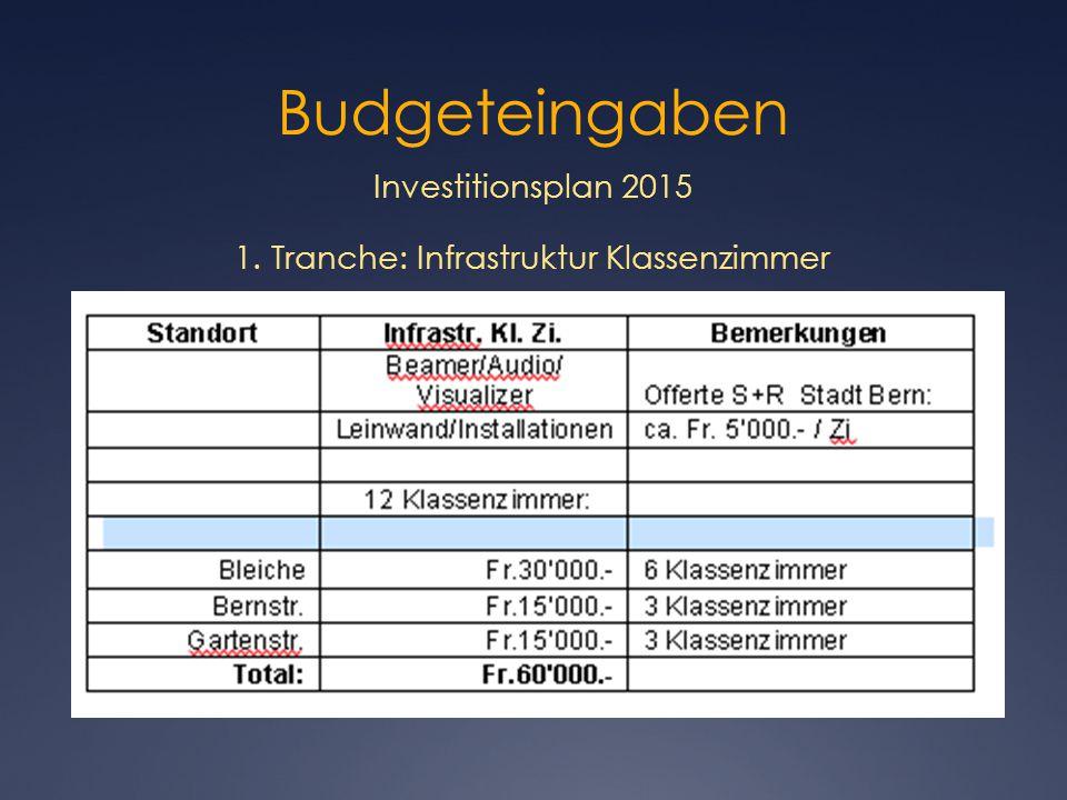 Budgeteingaben Investitionsplan 2015 1. Tranche: Infrastruktur Klassenzimmer