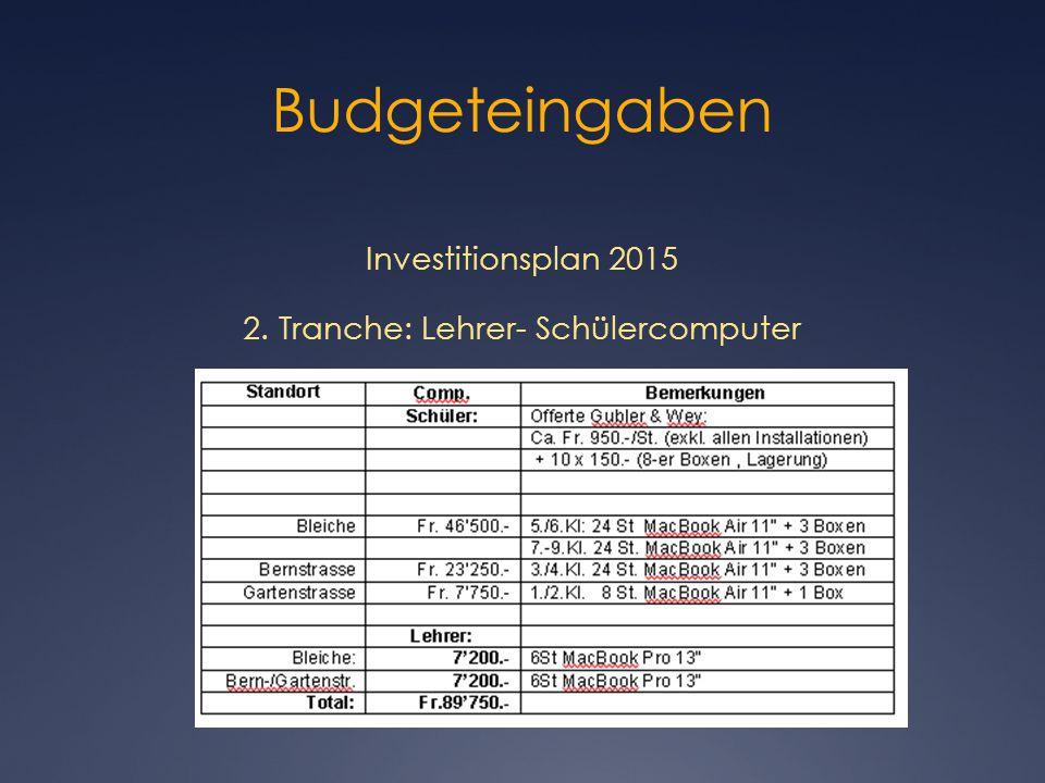 Budgeteingaben Investitionsplan 2015 2. Tranche: Lehrer- Schülercomputer