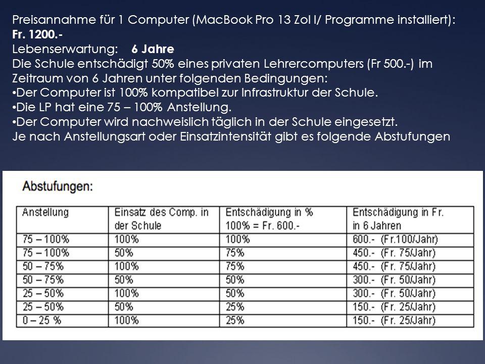 Preisannahme für 1 Computer (MacBook Pro 13 Zol l/ Programme installiert): Fr.