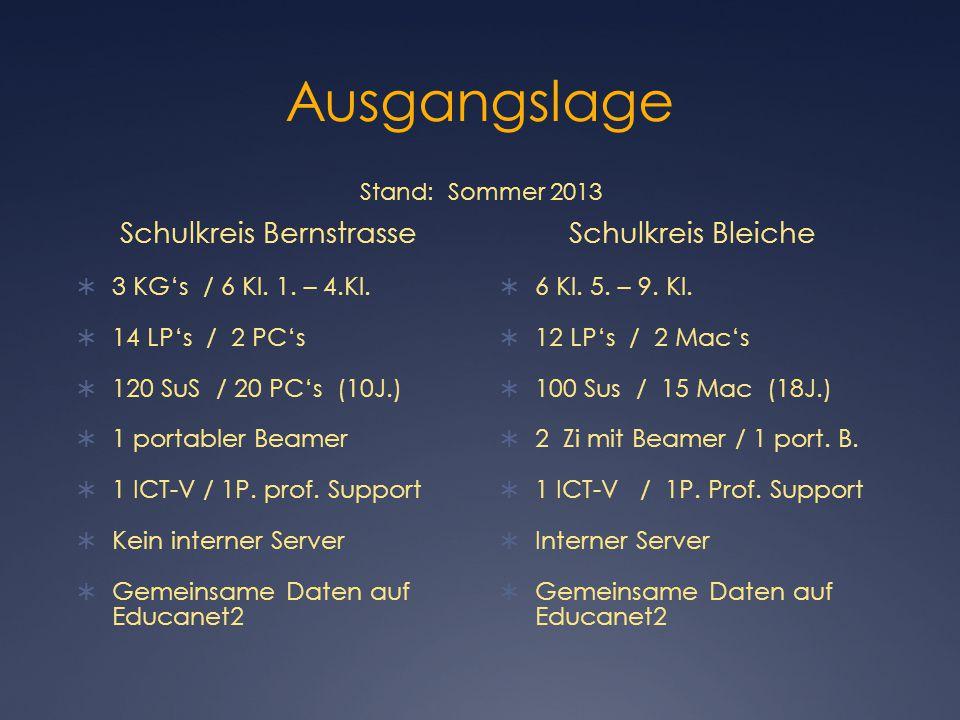 Ausgangslage Schulkreis Bernstrasse  3 KG's / 6 Kl.