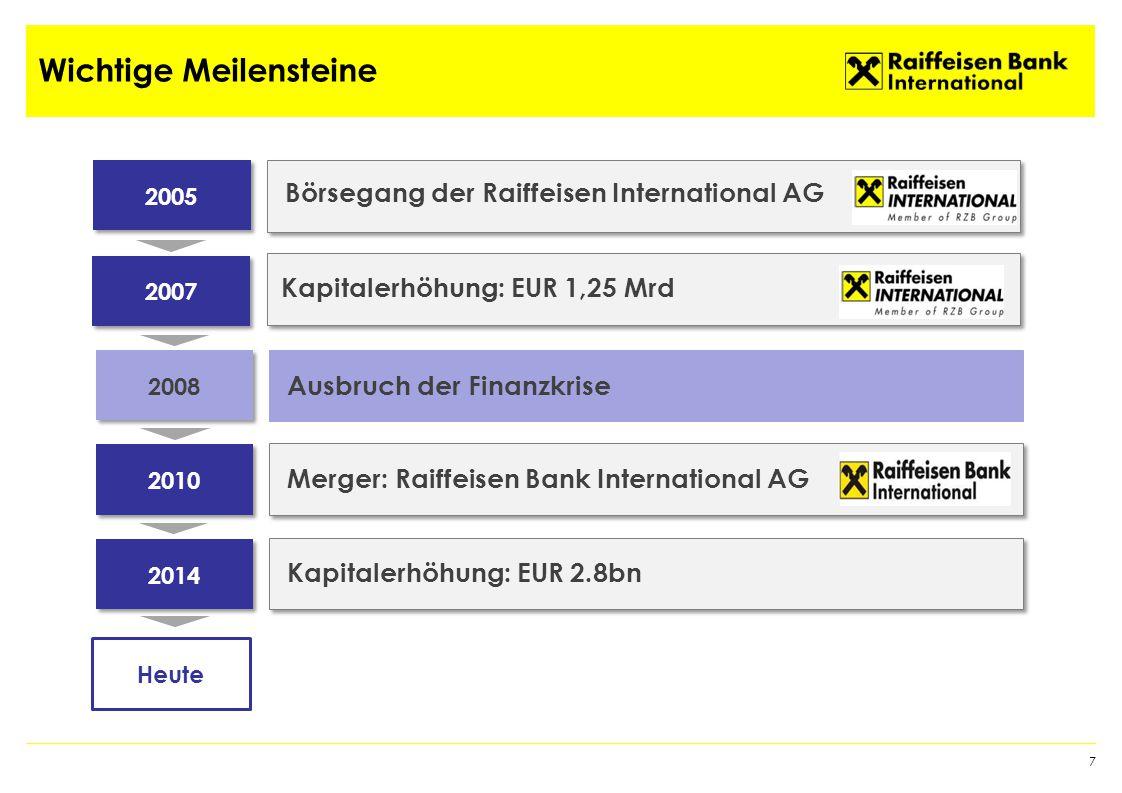 Wichtige Meilensteine 7 2005 2008 2010 2014 2007 Börsegang der Raiffeisen International AG Merger: Raiffeisen Bank International AG Ausbruch der Finanzkrise Kapitalerhöhung: EUR 2.8bn Heute Kapitalerhöhung: EUR 1,25 Mrd
