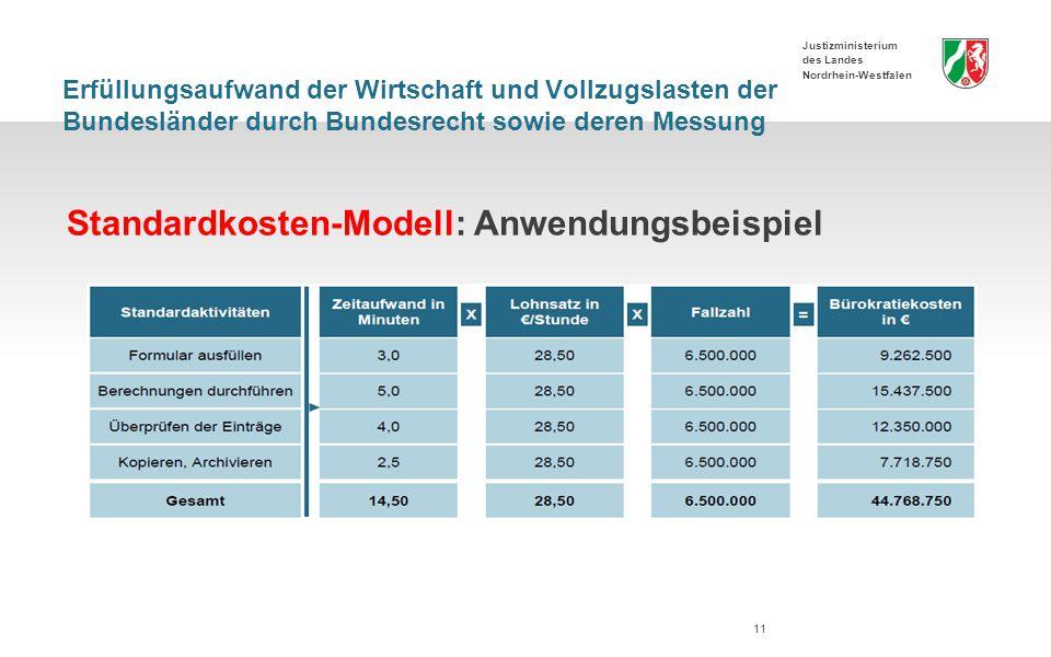 Justizministerium des Landes Nordrhein-Westfalen Erfüllungsaufwand der Wirtschaft und Vollzugslasten der Bundesländer durch Bundesrecht sowie deren Messung 11 Standardkosten-Modell: Anwendungsbeispiel