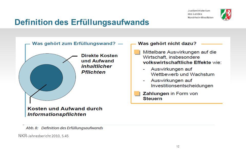 Justizministerium des Landes Nordrhein-Westfalen Definition des Erfüllungsaufwands 12 NKR- Jahresbericht 2010, S.45