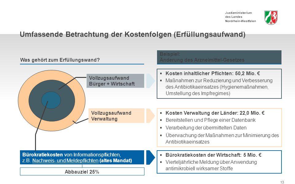 Justizministerium des Landes Nordrhein-Westfalen Bürokratiekosten von Informationspflichten, z.B.