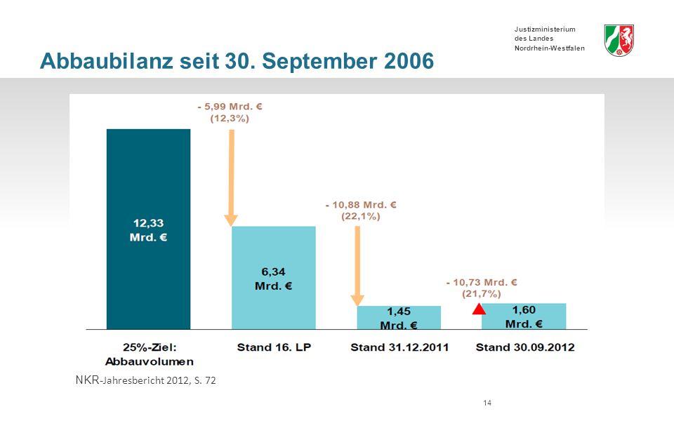 Justizministerium des Landes Nordrhein-Westfalen Abbaubilanz seit 30.
