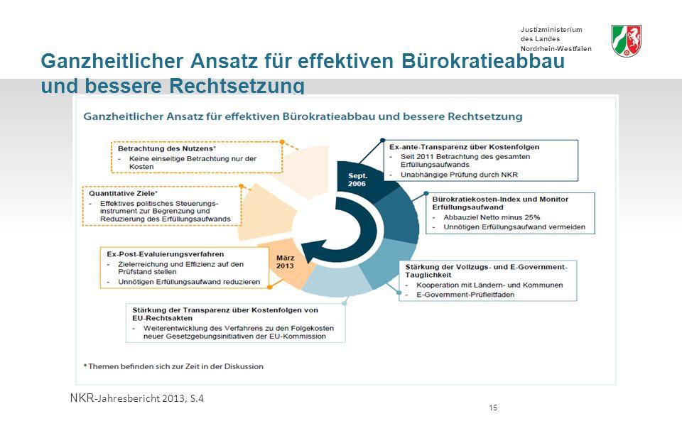 Justizministerium des Landes Nordrhein-Westfalen Ganzheitlicher Ansatz für effektiven Bürokratieabbau und bessere Rechtsetzung 15 NKR- Jahresbericht 2013, S.4