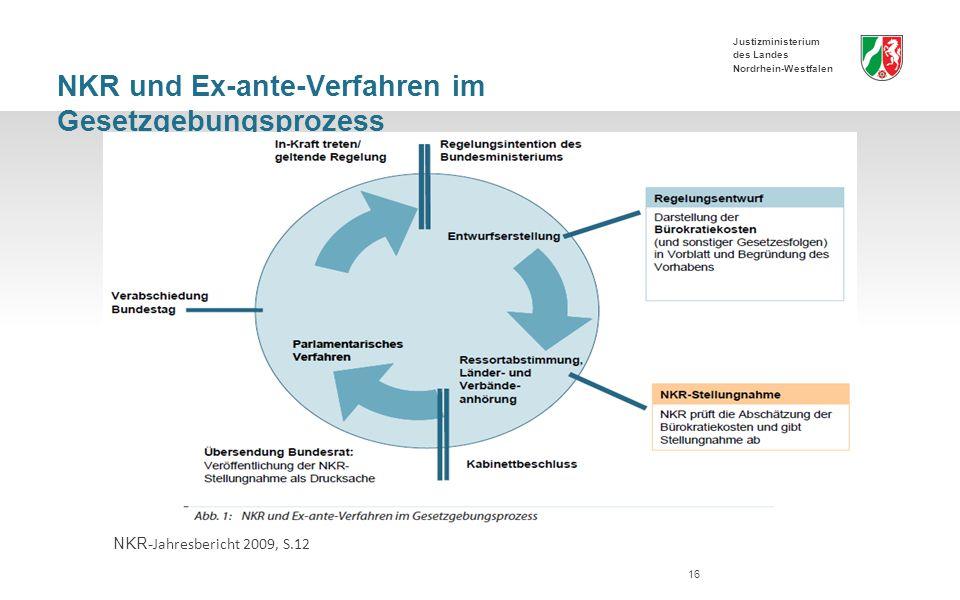Justizministerium des Landes Nordrhein-Westfalen NKR und Ex-ante-Verfahren im Gesetzgebungsprozess 16 NKR- Jahresbericht 2009, S.12