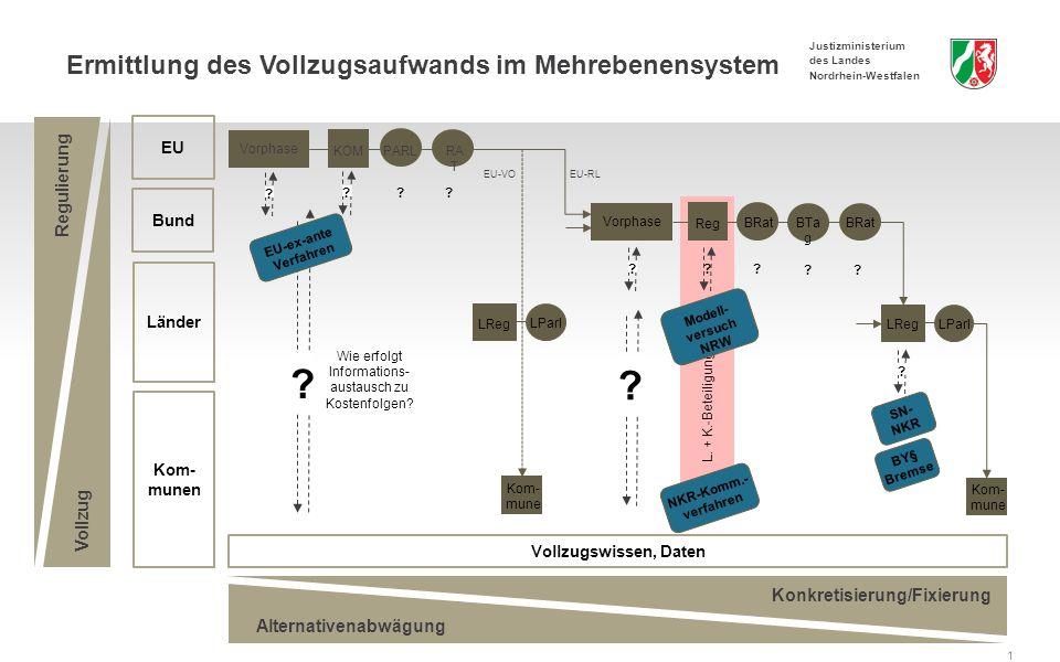 Justizministerium des Landes Nordrhein-Westfalen L.