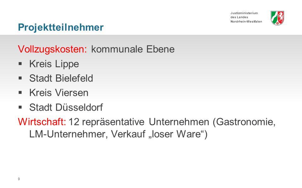 """Justizministerium des Landes Nordrhein-Westfalen Projektteilnehmer Vollzugskosten: kommunale Ebene  Kreis Lippe  Stadt Bielefeld  Kreis Viersen  Stadt Düsseldorf Wirtschaft: 12 repräsentative Unternehmen (Gastronomie, LM-Unternehmer, Verkauf """"loser Ware ) 9"""