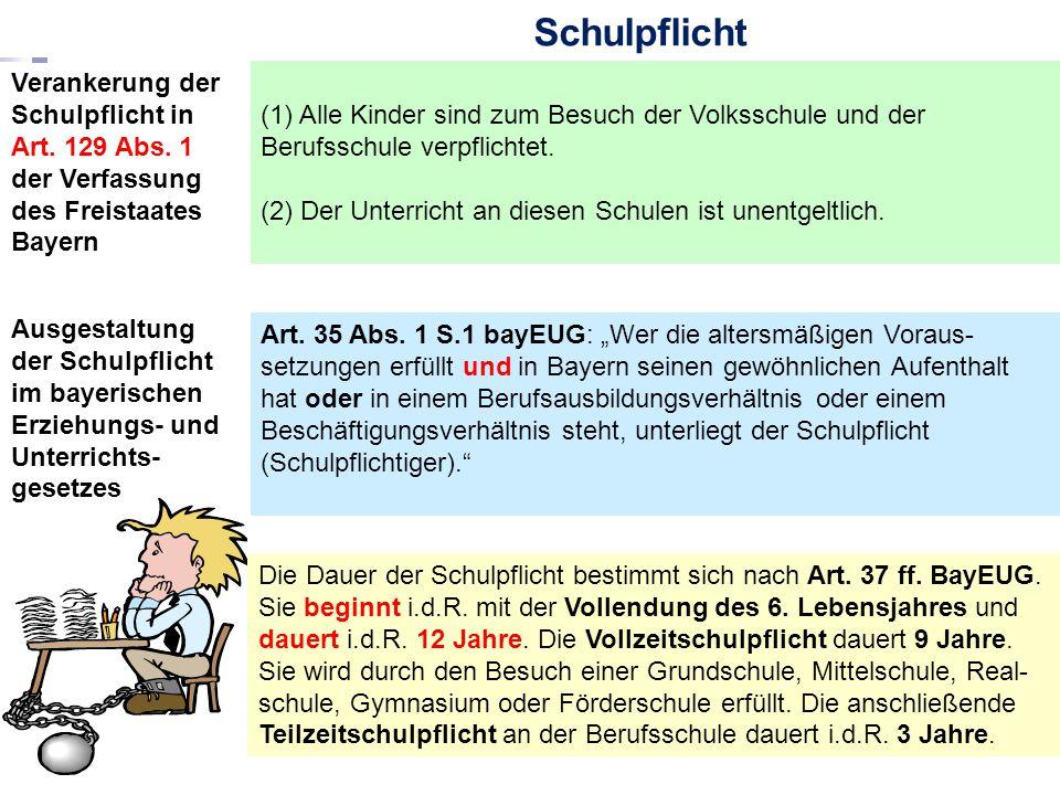 Schulpflicht Ausgestaltung der Schulpflicht im bayerischen Erziehungs- und Unterrichts- gesetzes (1) Alle Kinder sind zum Besuch der Volksschule und der Berufsschule verpflichtet.