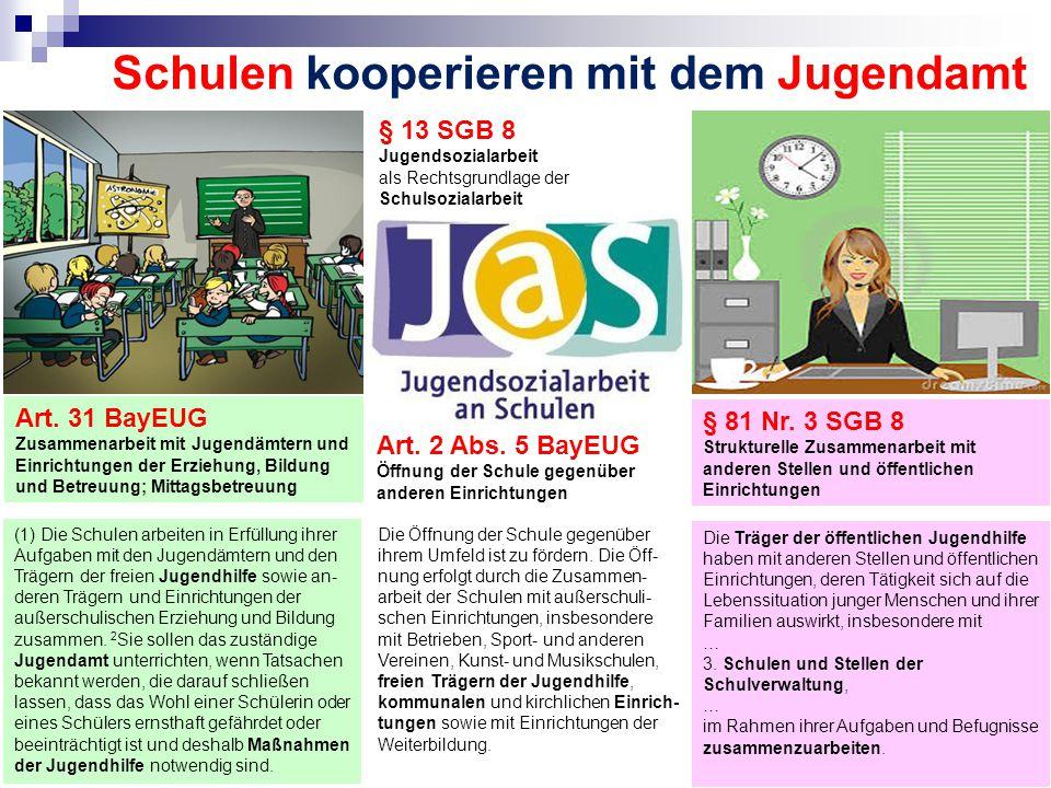 Schulen kooperieren mit dem Jugendamt Art.