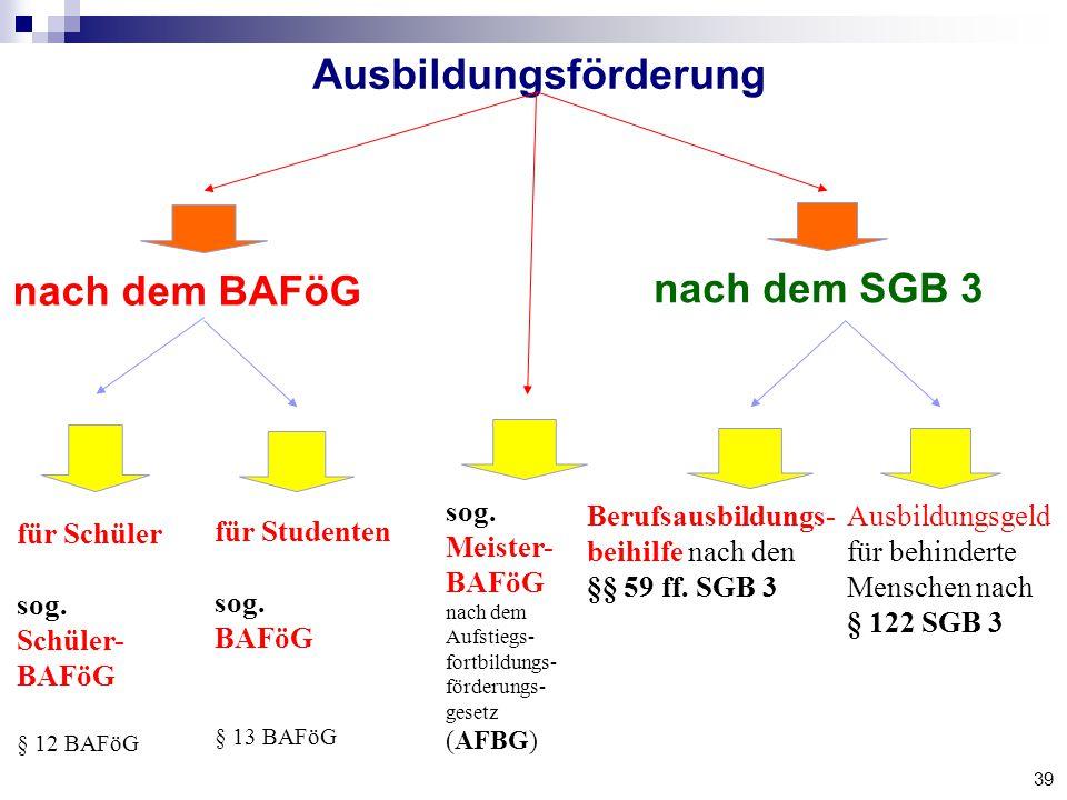 39 Ausbildungsförderung nach dem BAFöG nach dem SGB 3 für Schüler sog.