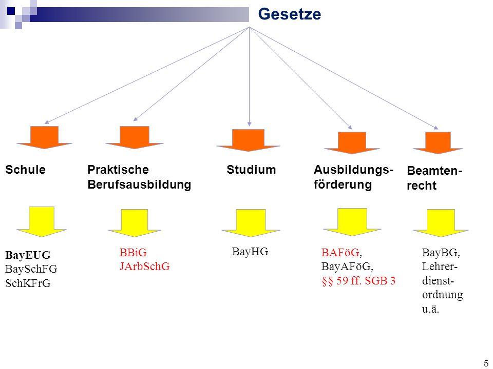 5 Gesetze SchulePraktische Berufsausbildung Ausbildungs- förderung Studium Beamten- recht BayEUG BaySchFG SchKFrG BBiG JArbSchG BayHG BAFöG, BayAFöG, §§ 59 ff.