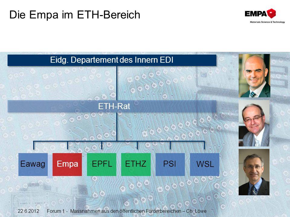 Die Empa im ETH-Bereich ETH-Rat Eidg.