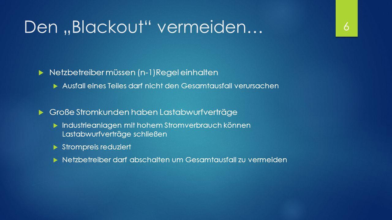 """Die Auswirkungen eines """"Blackouts  Beleuchtung  Wärme  Kochen  Einkaufen  Treibstoff  Gesundheit  Mobilität  Lebensmittel  Kommunikation  Geld  Wasser  Sicherheit 7"""