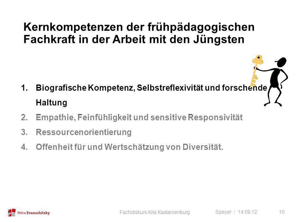Kernkompetenzen der frühpädagogischen Fachkraft in der Arbeit mit den Jüngsten Speyer | 14.09.12 1.Biografische Kompetenz, Selbstreflexivität und fors