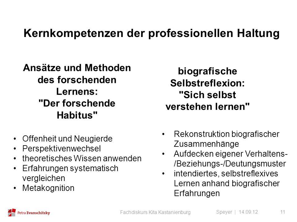 Kernkompetenzen der professionellen Haltung Speyer | 14.09.12 Ansätze und Methoden des forschenden Lernens: