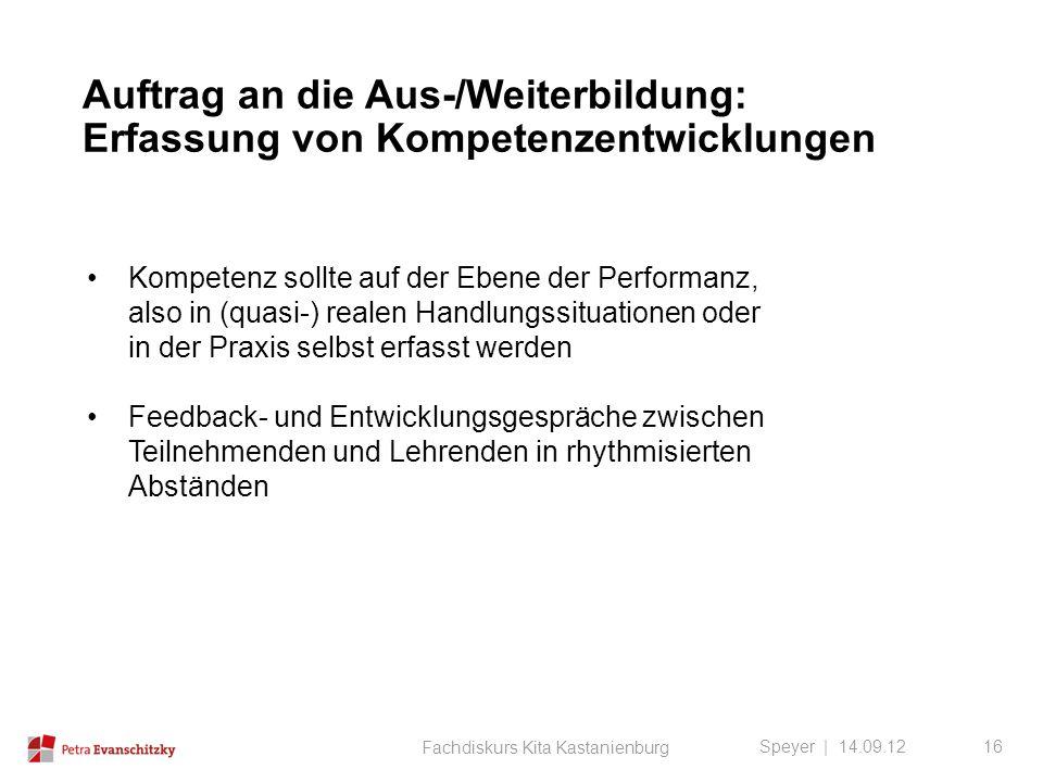 Auftrag an die Aus-/Weiterbildung: Erfassung von Kompetenzentwicklungen Speyer | 14.09.12 Kompetenz sollte auf der Ebene der Performanz, also in (quas