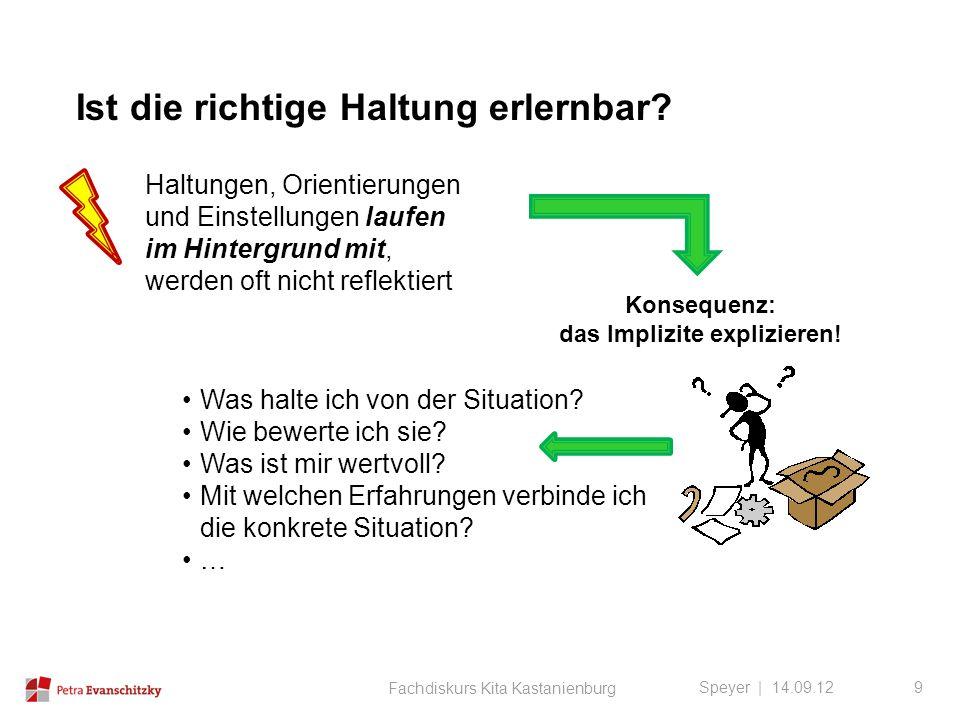 Ist die richtige Haltung erlernbar? Speyer | 14.09.12 Haltungen, Orientierungen und Einstellungen laufen im Hintergrund mit, werden oft nicht reflekti