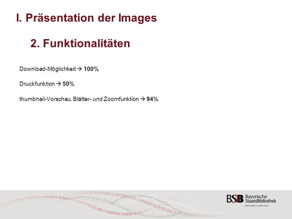 I. Präsentation der Images 2. Funktionalitäten Download-Möglichkeit  100% Druckfunktion  50% thumbnail-Vorschau, Blätter- und Zoomfunktion  94%