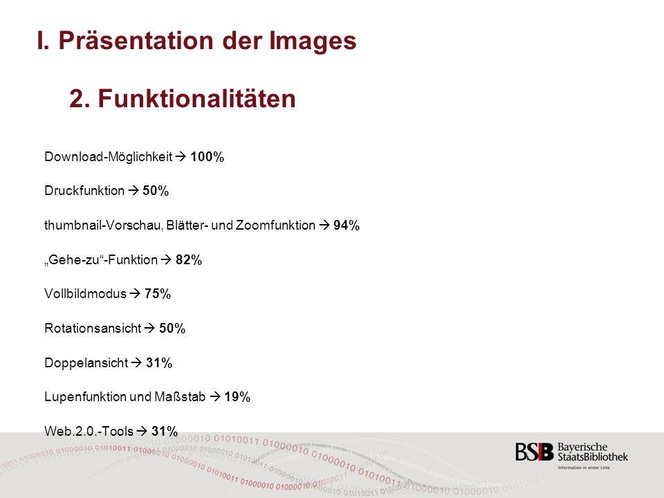 """I. Präsentation der Images 2. Funktionalitäten Download-Möglichkeit  100% Druckfunktion  50% thumbnail-Vorschau, Blätter- und Zoomfunktion  94% """"Ge"""