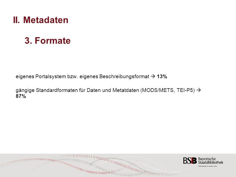 II. Metadaten 3. Formate eigenes Portalsystem bzw. eigenes Beschreibungsformat  13% gängige Standardformaten für Daten und Metatdaten (MODS/METS, TEI