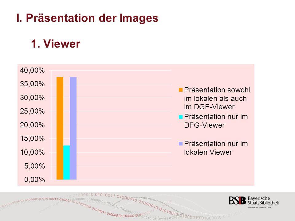I. Präsentation der Images 2. Funktionalitäten