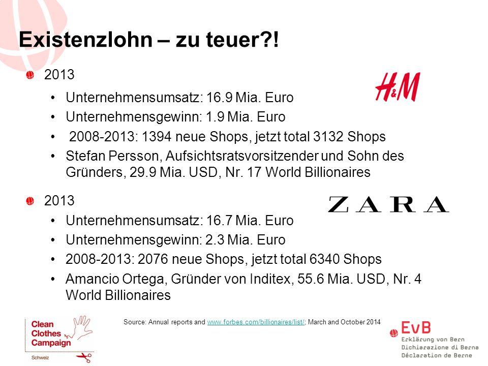 Existenzlohn – zu teuer?! 2013 Unternehmensumsatz: 16.9 Mia. Euro Unternehmensgewinn: 1.9 Mia. Euro 2008-2013: 1394 neue Shops, jetzt total 3132 Shops