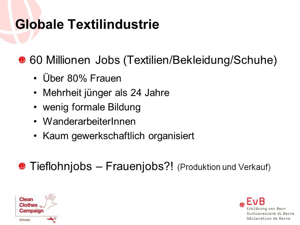 Globale Textilindustrie 60 Millionen Jobs (Textilien/Bekleidung/Schuhe) Über 80% Frauen Mehrheit jünger als 24 Jahre wenig formale Bildung WanderarbeiterInnen Kaum gewerkschaftlich organisiert Tieflohnjobs – Frauenjobs?.