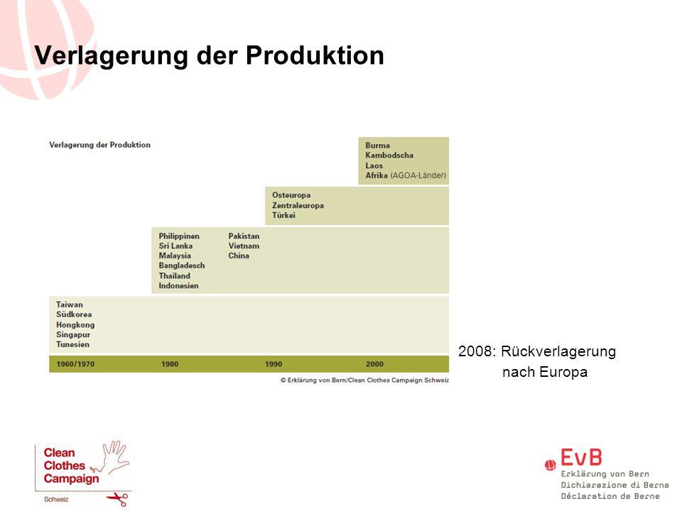 Verlagerung der Produktion 2008: Rückverlagerung nach Europa