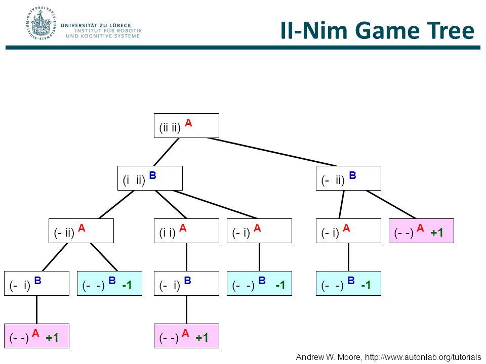 II-Nim Game Tree (ii ii) A (i ii) B (- ii) B (i i) A (- ii) A (- i) A (- -) A +1 (- i) B (- -) B -1(- i) B (- -) B -1 (- -) A +1 Andrew W. Moore, http