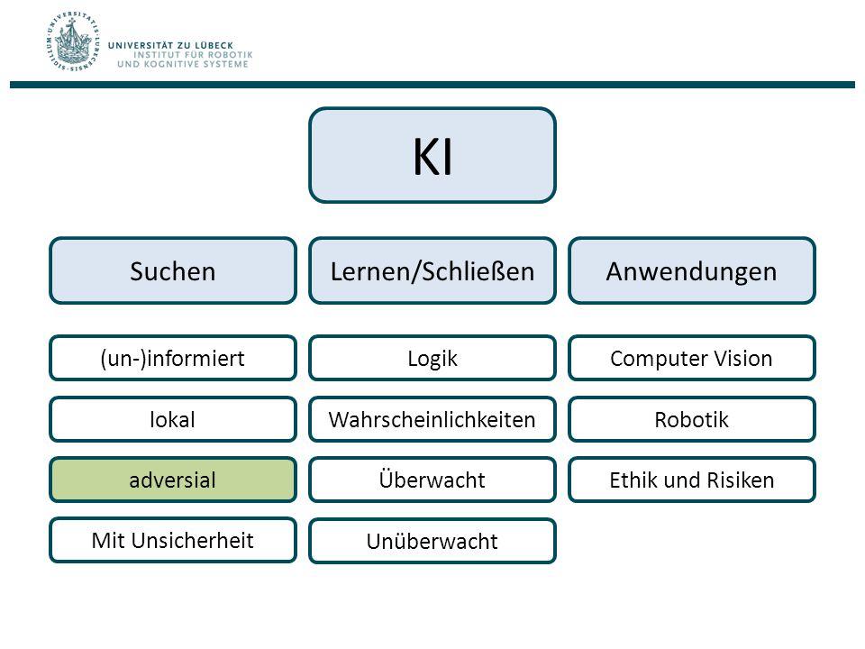 KI SuchenLernen/Schließen (un-)informiert lokal adversialÜberwacht Unüberwacht Logik Mit Unsicherheit Computer Vision Robotik Wahrscheinlichkeiten Eth