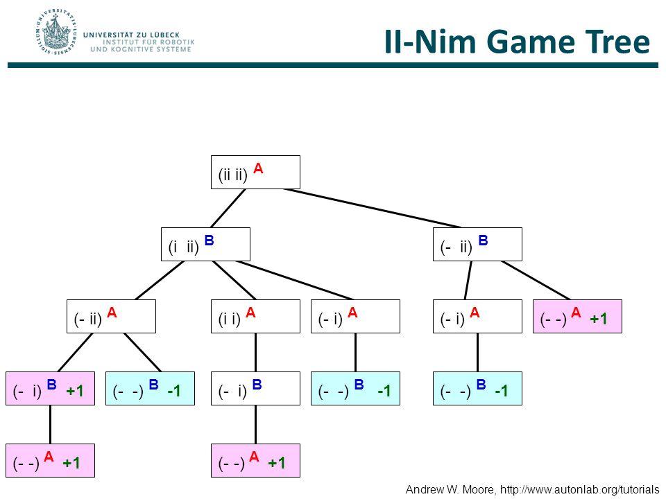 II-Nim Game Tree (ii ii) A (i ii) B (- ii) B (i i) A (- ii) A (- i) A (- -) A +1 (- i) B +1(- -) B -1(- i) B (- -) B -1 (- -) A +1 Andrew W. Moore, ht