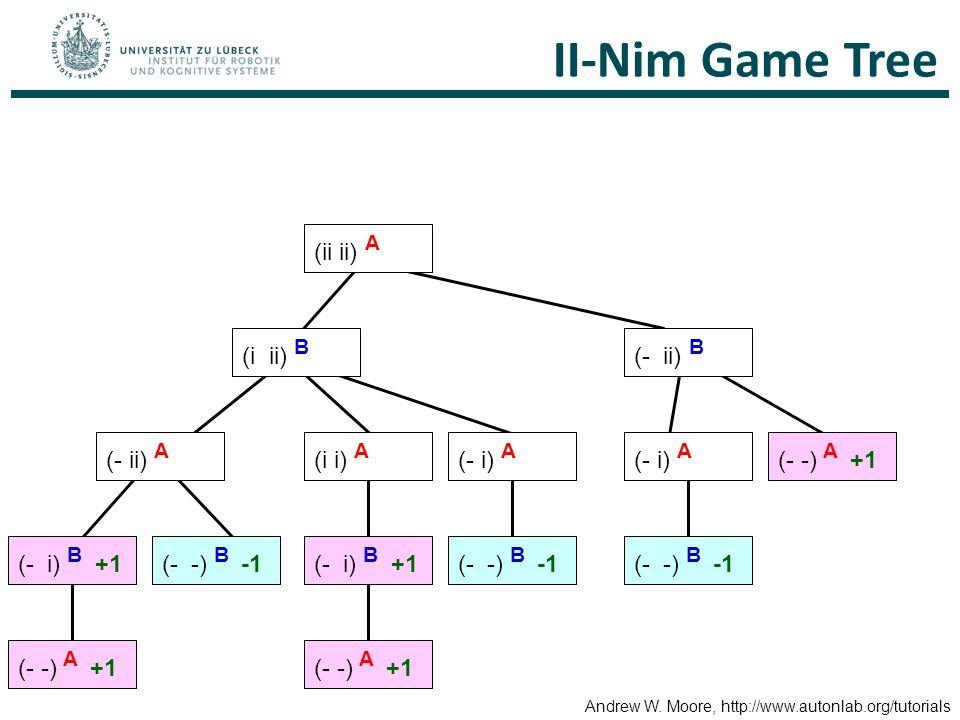 II-Nim Game Tree (ii ii) A (i ii) B (- ii) B (i i) A (- ii) A (- i) A (- -) A +1 (- i) B +1(- -) B -1(- i) B +1(- -) B -1 (- -) A +1 Andrew W. Moore,