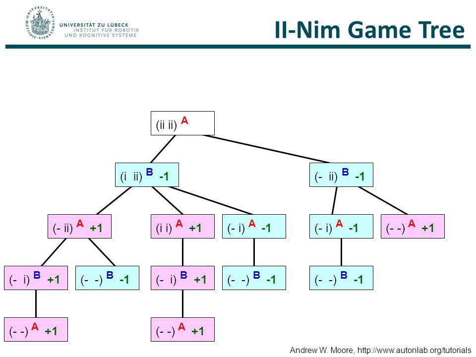 II-Nim Game Tree (ii ii) A (i ii) B -1(- ii) B -1 (i i) A +1(- ii) A +1(- i) A -1 (- -) A +1 (- i) B +1(- -) B -1(- i) B +1(- -) B -1 (- -) A +1 Andre